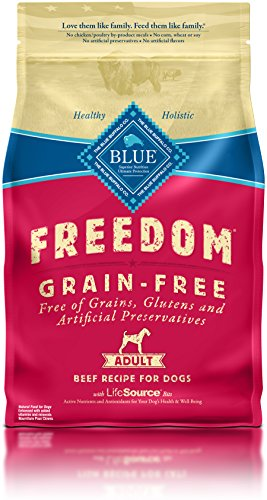 Inexpensive High Quality Dry Dog Food