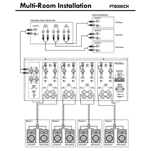 dj equipment wiring diagram dj amplifier wiring diagram