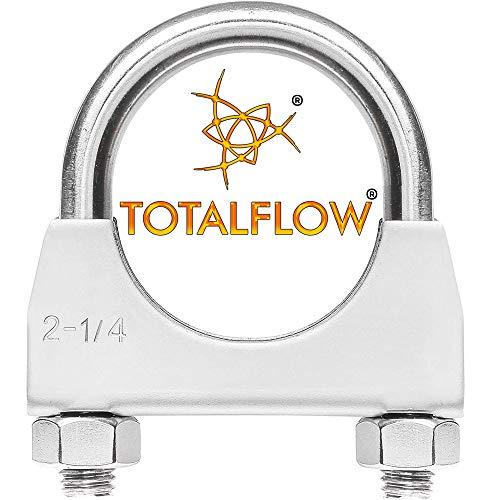 TOTALFLOW Natural Finish 2.25