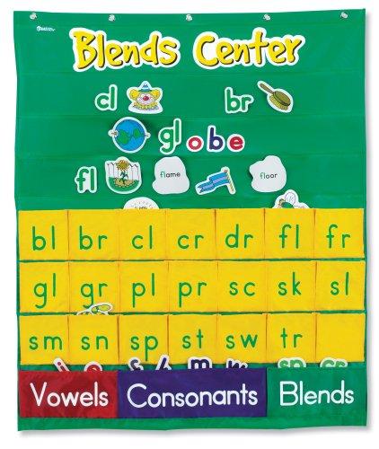 blends chart - 5