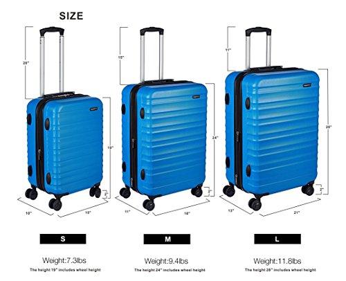 amazonbasics hardside spinner luggage light blue. Black Bedroom Furniture Sets. Home Design Ideas