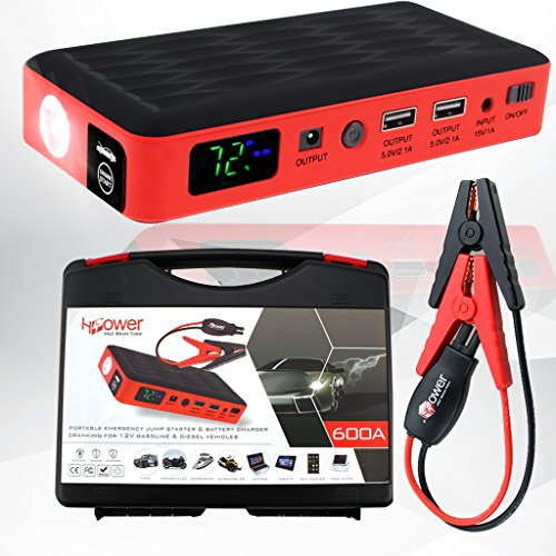 car and phone battery charger - 3