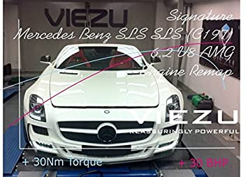 C63 AMG ECU Remapping and Performance Parts Tuning Package