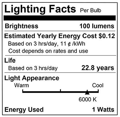 LOHAS C7 Candelabra LED Light Bulb,E12 Screw Base, 1W Night Lights, 100 Lumens, Non-Dimmable(6 Pack)
