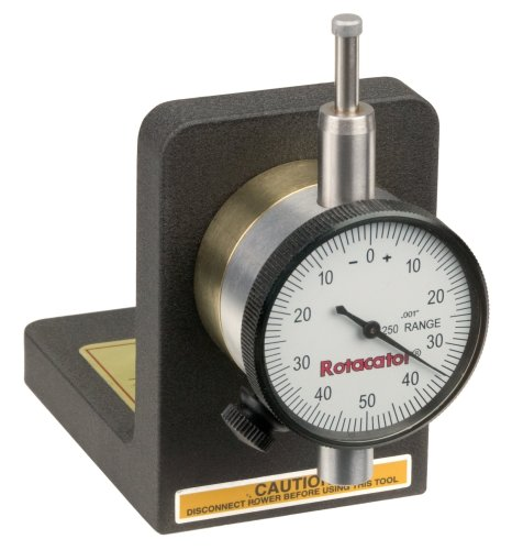 Bestselling Reference Gauges