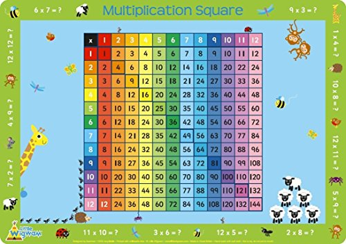 Little Wigwam Multiplication Square Placemat product image