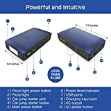 HALO Bolt 58830 mWh Portable Phone Laptop Charger