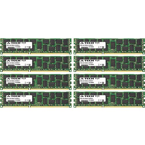 64GB KIT (8 x 8GB) for HP-Compaq Workstation Series Z420 (ECC Registered). DIMM DDR3 ECC Registered PC3-12800 1600MHz Dual Rank RAM Memory. Genuine A-Tech - Memory System Ecc