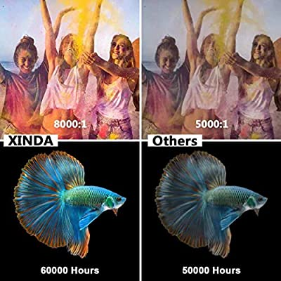 Proyector 1080P (versión actualizada 2), XINDA 5000 Lux 4K ...