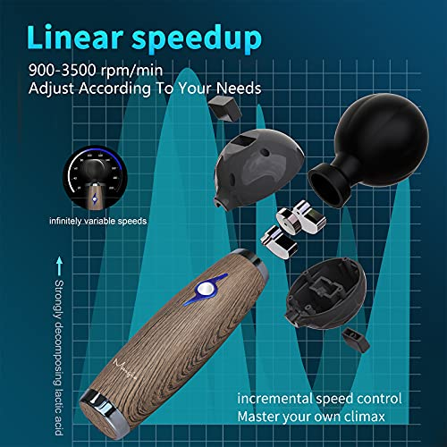 Electric Vibrating Massage Stick, Cordless Handheld Deep Tissue Body Wand Massager with Linear Speed Adjustable Vibration Modes for Back, Neck, Shoulder, Trigger Point, Pain Relief, Muscle Recovery