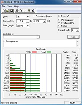 Komputerbay 32gb Professional Compact Flash Karte Cf Computer Zubehör