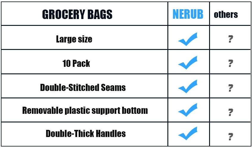 Black Set of 10 Reusable Grocery Bags Heavy Duty Shopping Bags Large Grocery Totes with Reinforced Bottom Super Sturdy Handles