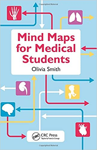 Mind Map for Medical Students