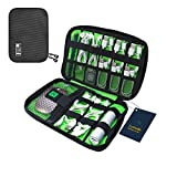 Luxtude Electronic Organizer, Compact Travel