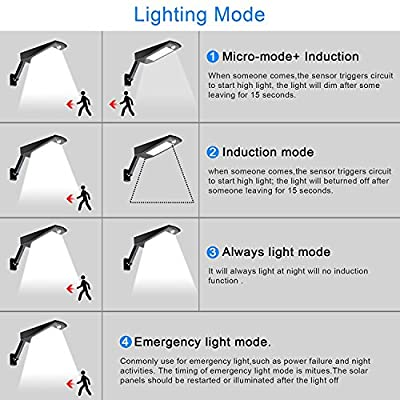 highydroLED 48 LED Solar Light, 900LM Wireless Waterproof Auto Motion Sensor Wall Light Outdoor, 4 Modes Emergency Light with Adjustable Pole Solar Power Light for Wall Street Road Garden Yard : Garden & Outdoor