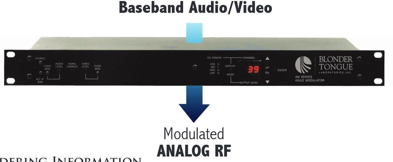 Blonder Tongue AM-60-550 Agile Audio/Video Modulator
