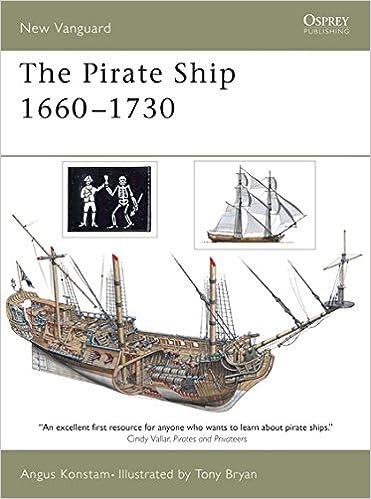 The Pirate Ship 1660-1730 (New Vanguard): Angus Konstam, Tony Bryan