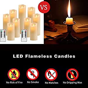 OSHINE Flameless Candles,Set of 9 Battery Operated LED Candle with Remote and Timer Ivory White Wax Pillars Include Realistic Moving Wick Flames Last 300+ Hours Décor for Home Gift for Valentine Party