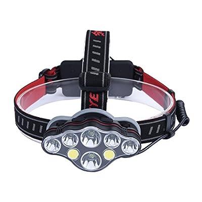 Iuhan® Bright LED Headlamp Tactical Flashlight,1500lumen 8-Mode Helmet Bike Light,Rechargeable Headlight Flashlight Torch,hat,Helmet Light,for Hiking,camping,running,car light,Cycling