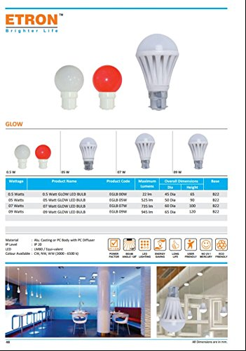 Etron 7W E27 Metal LED Bulb (White)