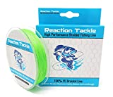 Reaction Tackle 9 Strand – Fluoro Green 10LB 300yd