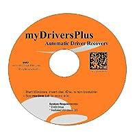 Restore Disks Product