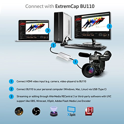 AVermedia Extreme Cap UVC HDMI to USB 3 0 Capture Card