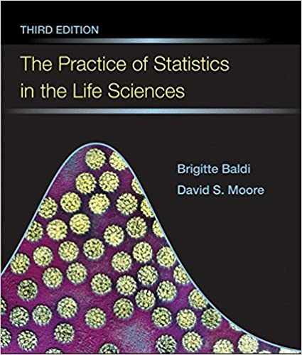The Practice Of Statistics In The Life Sciences With