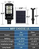 LOVUS Solar Street Lights, 100W Outdoor LED Solar
