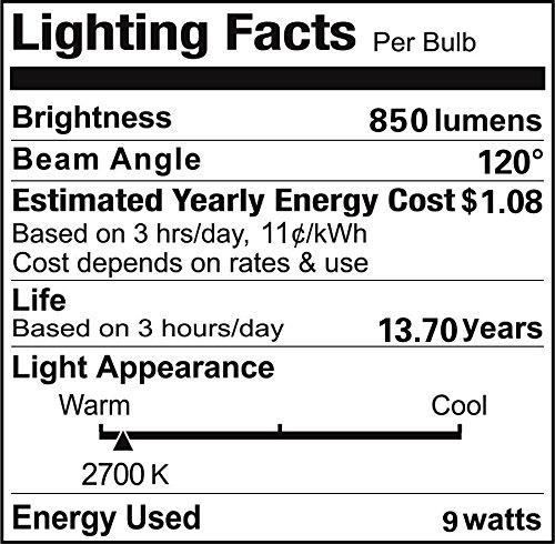 Vstar LED PAR36 9W 12V Warm White(Pack of 6)