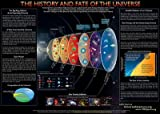 History and Fate of the Universe II Poster (30'' x 21'')