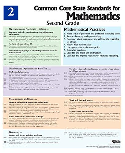 Second Grade Mathematics Common Core State Standards Poster -
