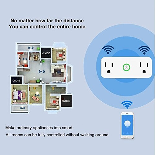 AOCOBOOK Smart Socket Dual Outlet Compatible with Alexa and Google Assistant,Remote Control Outlet with Timing Function,No Hub Required,Mini smart plug 2 in 1 by AOCOBOOK (Image #4)