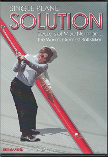 The Single Plane Solution - The Secrets Moe Norman - The World's Greatest Ball Striker