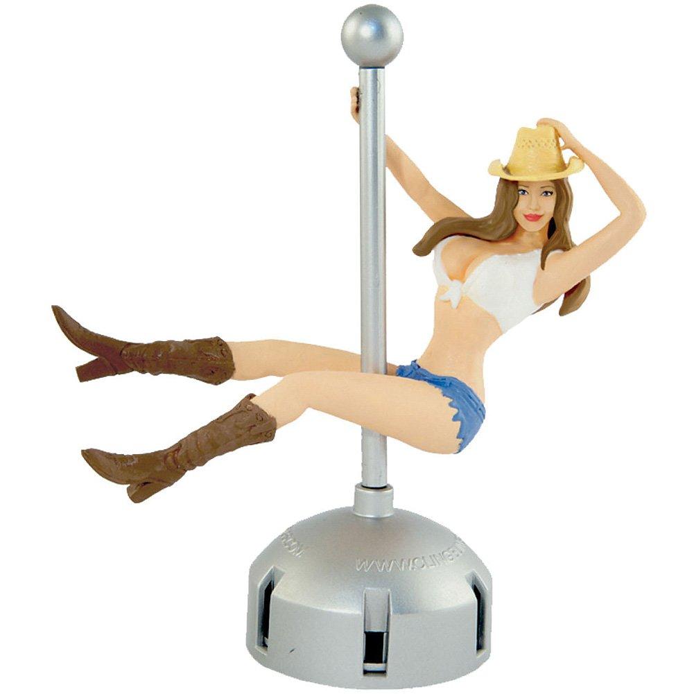 Stripper dashboard figure