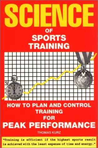 sports performance training business plan