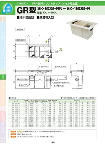 GR型 SK-90G-R 耐荷重蓋仕様セット(マンホール枠:ステンレス / 蓋:SS400) T-14
