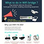 Vonets VAR11N-300 Mini Multi-Functional Wireless Portable WiFi Router/WiFi Bridge/WiFi Repeater 300Mbps 802.11n Protocol 14 Three in one , professional wifi router , wifi bridge , wifi repeater 1 WAN, 1 LAN, two ports can interchangeable, such small volume has two ports, so unusual Original creation VDNS virtual domain configuration technology solves the user's trouble of configuration
