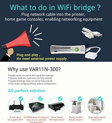 Vonets VAR11N-300 Mini Multi-Functional Wireless Portable WiFi Router/WiFi Bridge/WiFi Repeater 300Mbps 802.11n Protocol 6 Three in one , professional wifi router , wifi bridge , wifi repeater 1 WAN, 1 LAN, two ports can interchangeable, such small volume has two ports, so unusual Original creation VDNS virtual domain configuration technology solves the user's trouble of configuration