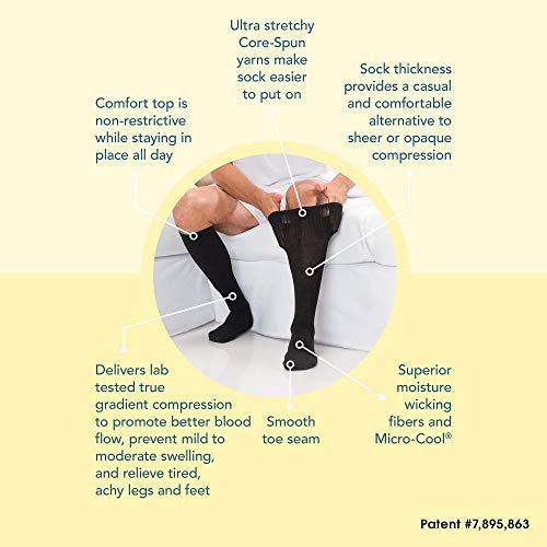 5c12841b219 Core-Spun 10-15mmHg Light Graduated Medical Compression Socks - Knee High  Socks (