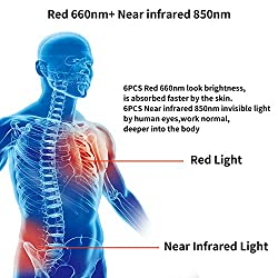Art accord 24W Red Led Light Red 660nm and Near Infrared 850nm Led Light Therapy Bulbs for Skin and Pain Relief