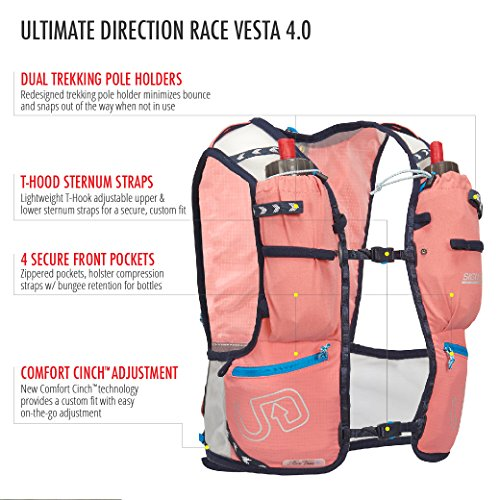 Ultimate Direction Womens Race Vesta 4.0, Coral, X-Small/Small by Ultimate Direction (Image #3)
