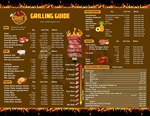 Large Grilling Temp Guide, BBQ, and Smoker Chart by Chefs Magnet – Meat Temperature Guide – Outdoors or Indoor Accessory – Cooking Professional Barbeque, Smoked, or Grilled Steak, Chicken, and More