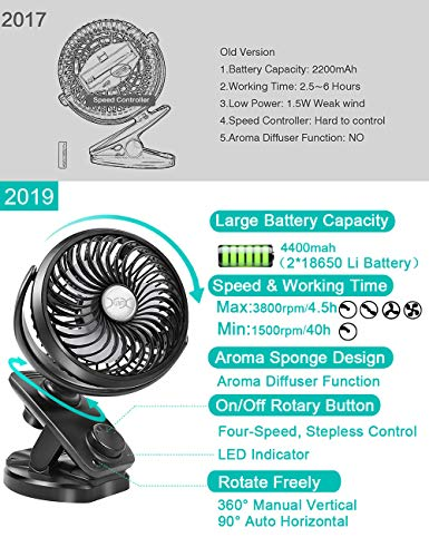 usb fan with clip - 4