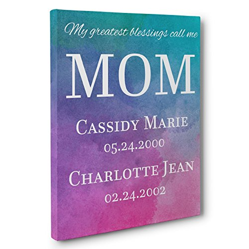 My Greatest Blessings Call Me Mom Personalized Gift - Mothers day wall decor