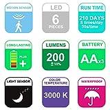 HONWELL Motion Sensor Light Outdoor Battery