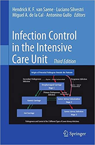 Infection Control in the Intensive Care Unit (Topics in Anaesthesia