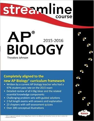Streamline AP Biology Color Theodore Johnson