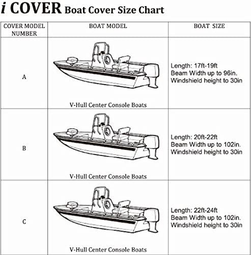 B7502A Windshield Height up to 30in,Black iCOVER Water Proof Heavy Duty Trailerable Boat Cover,Fits V-Hull Center Console Boat 17ft-19ft Long and Beam Width up to 96in