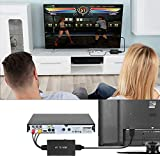 RCA to HDMI Converter, Composite to HDMI Adapter
